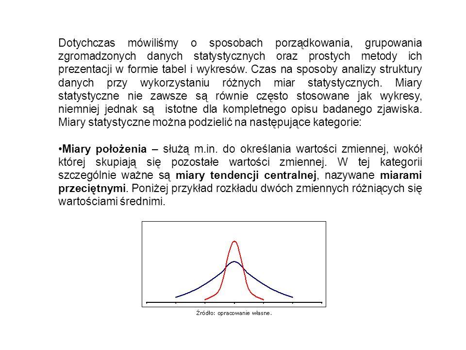 Dotychczas mówiliśmy o sposobach porządkowania, grupowania zgromadzonych danych statystycznych oraz prostych metody ich prezentacji w formie tabel i wykresów.