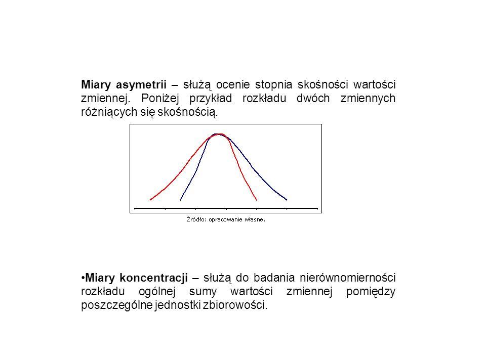 Miary asymetrii – służą ocenie stopnia skośności wartości zmiennej