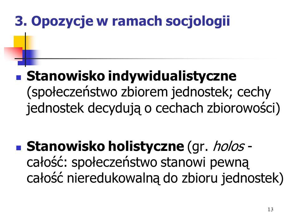 3. Opozycje w ramach socjologii