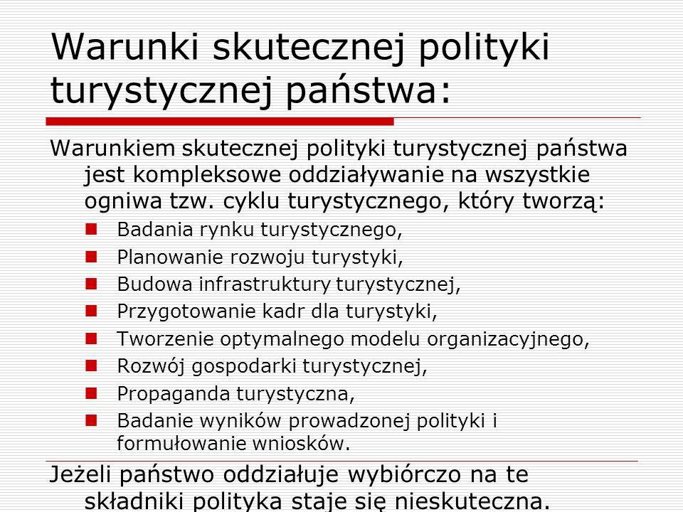 Warunki skutecznej polityki turystycznej państwa: