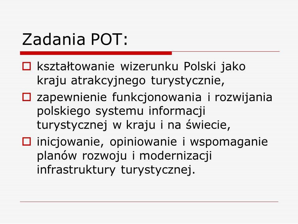 Zadania POT: kształtowanie wizerunku Polski jako kraju atrakcyjnego turystycznie,