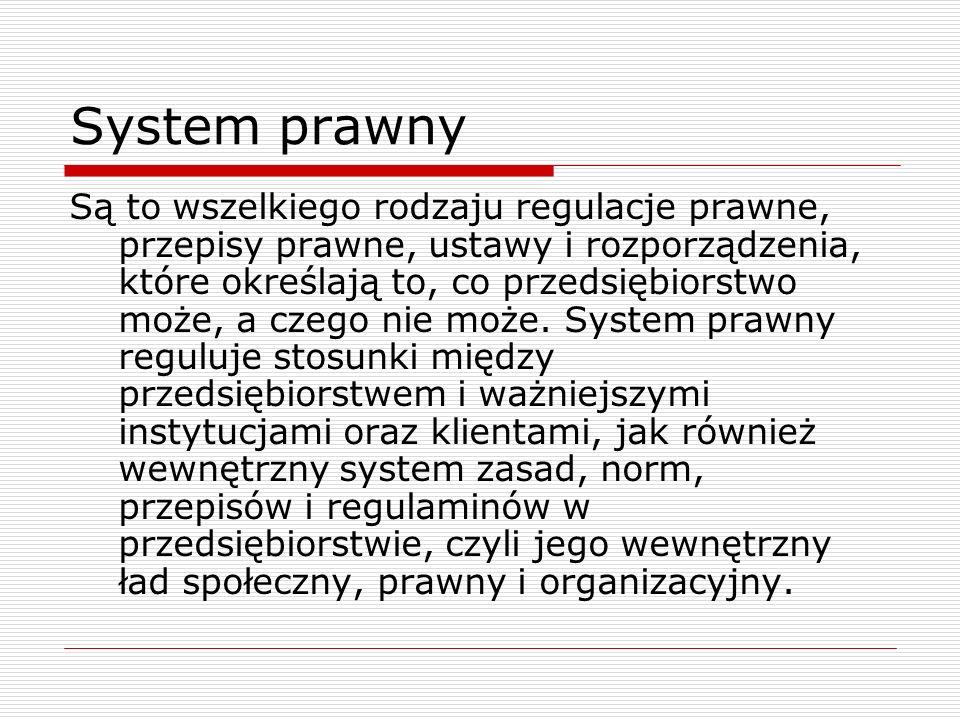 System prawny