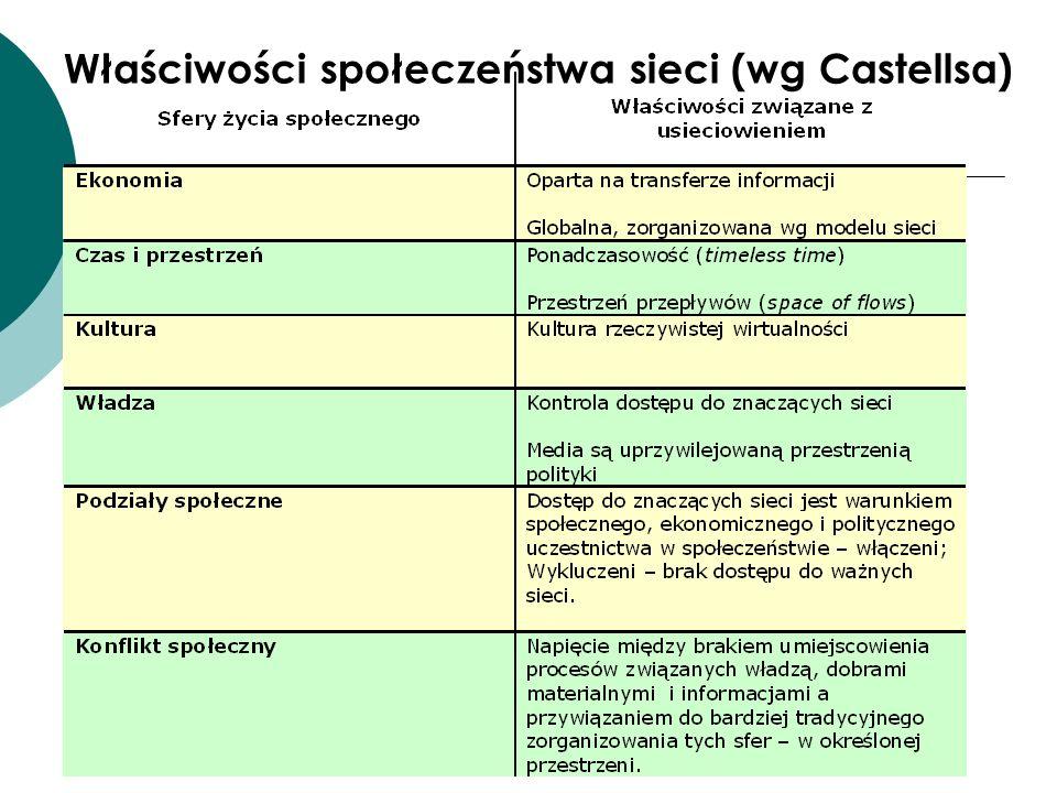 Właściwości społeczeństwa sieci (wg Castellsa)