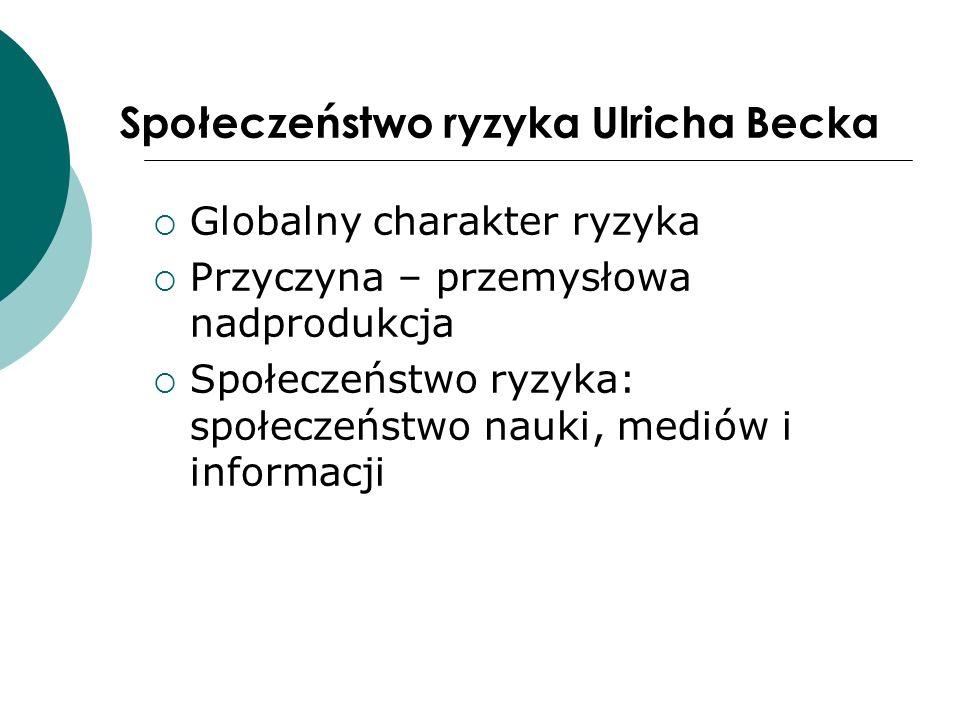 Społeczeństwo ryzyka Ulricha Becka