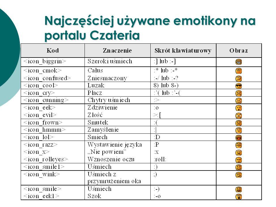 Najczęściej używane emotikony na portalu Czateria