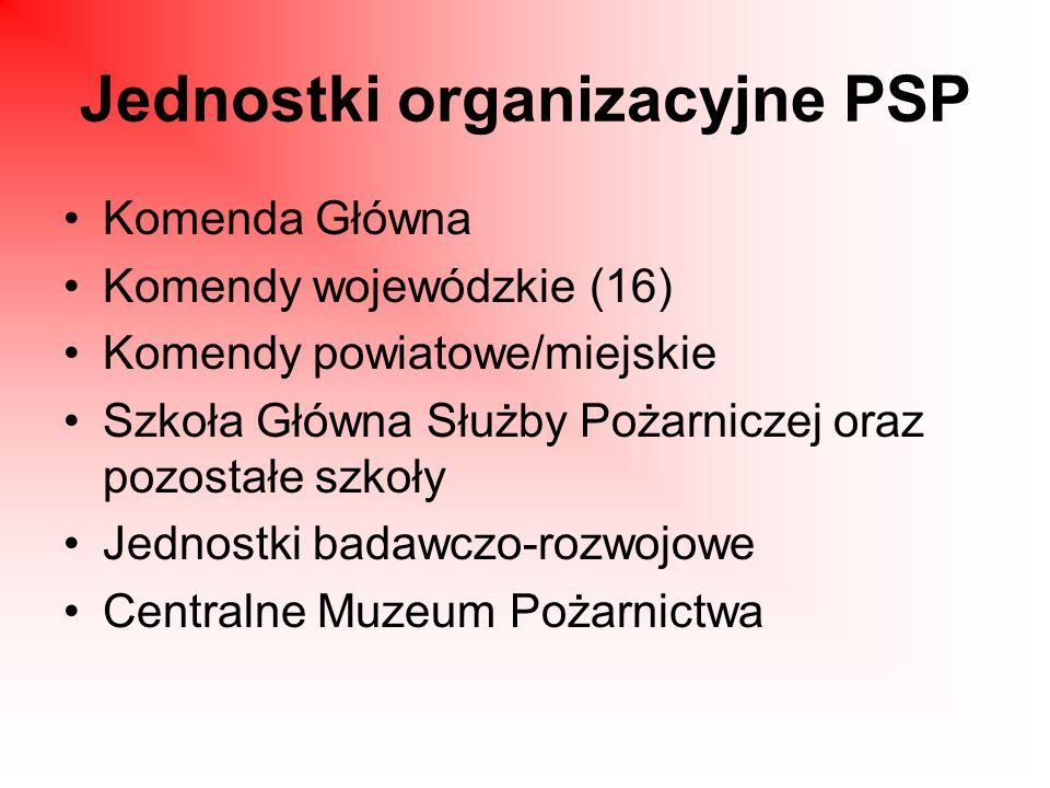 Jednostki organizacyjne PSP