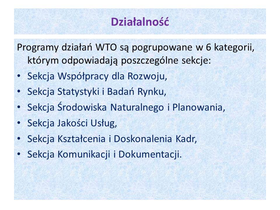 Działalność Programy działań WTO są pogrupowane w 6 kategorii, którym odpowiadają poszczególne sekcje: