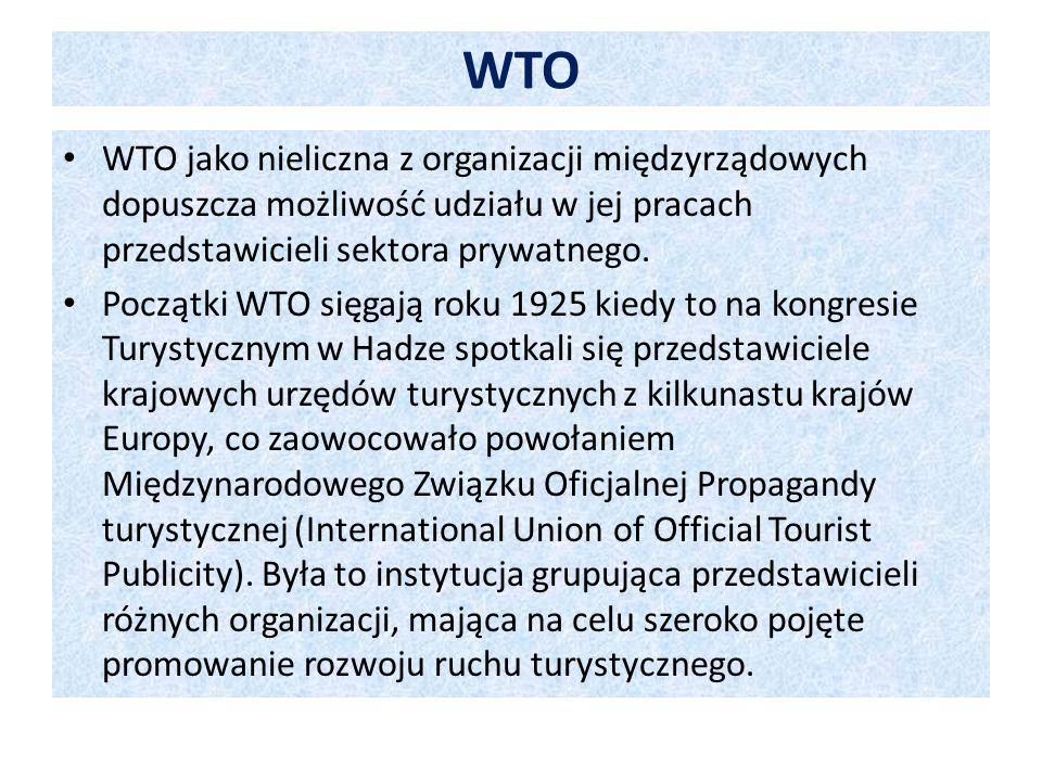 WTO WTO jako nieliczna z organizacji międzyrządowych dopuszcza możliwość udziału w jej pracach przedstawicieli sektora prywatnego.