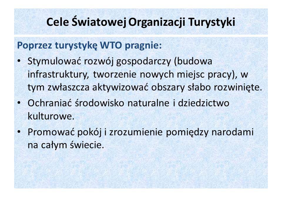 Cele Światowej Organizacji Turystyki