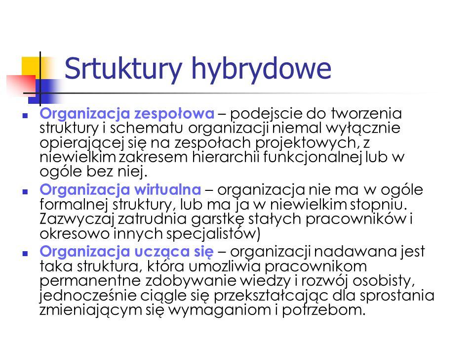 Srtuktury hybrydowe