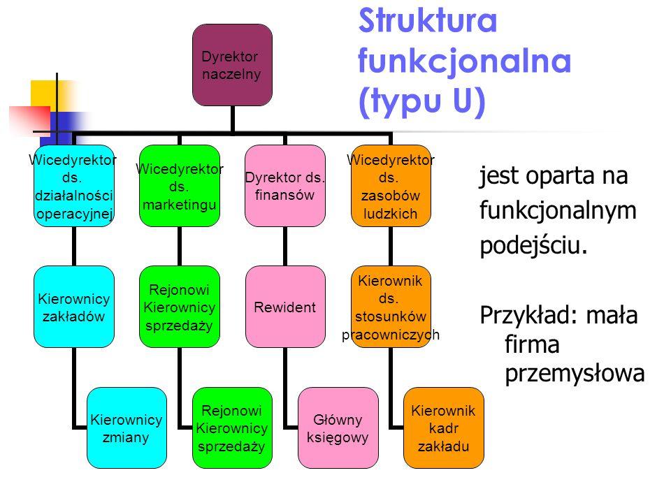 Struktura funkcjonalna (typu U)