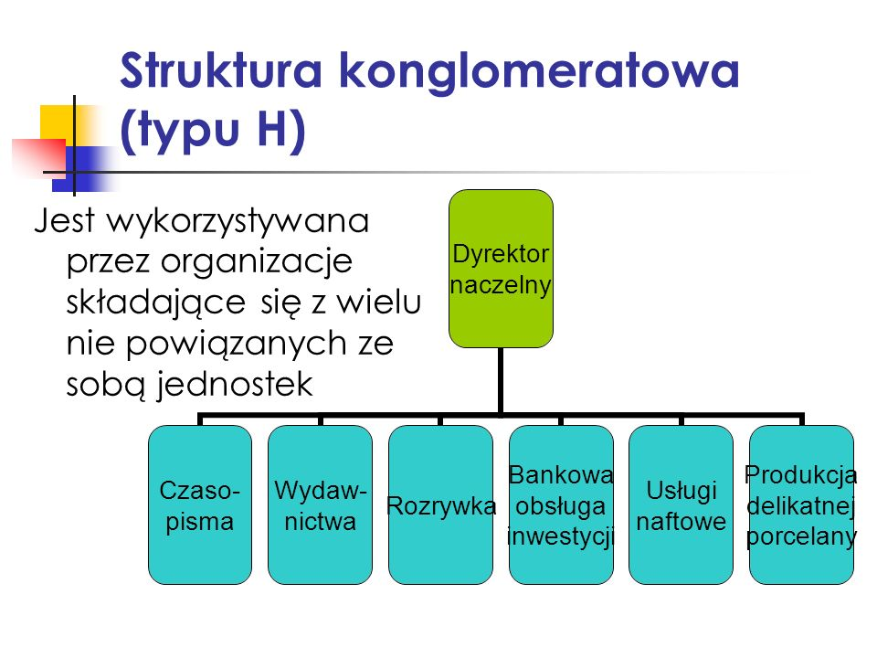 Struktura konglomeratowa (typu H)