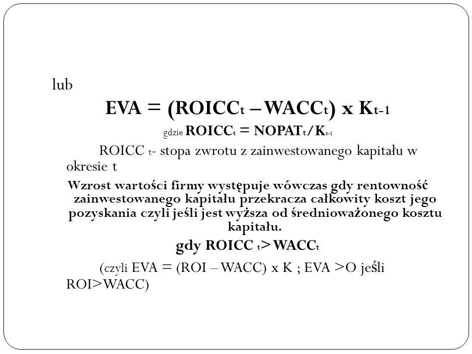EVA = (ROICCt – WACCt) x Kt-1