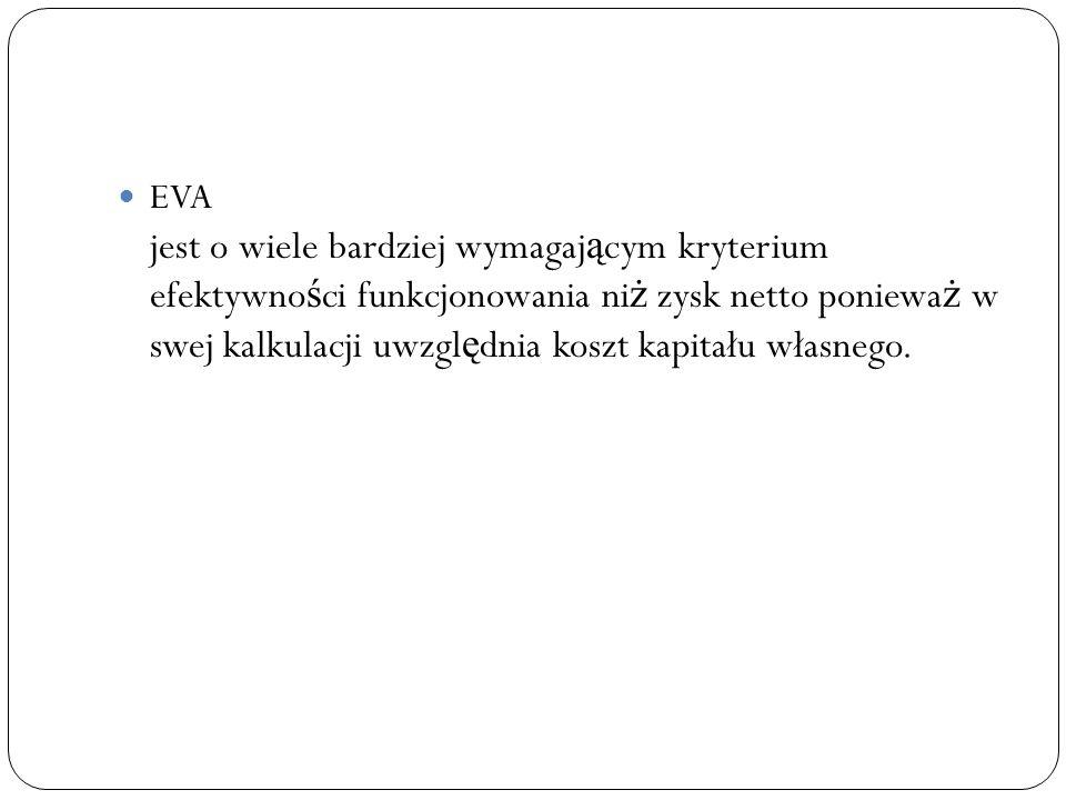 EVA jest o wiele bardziej wymagającym kryterium efektywności funkcjonowania niż zysk netto ponieważ w swej kalkulacji uwzględnia koszt kapitału własnego.