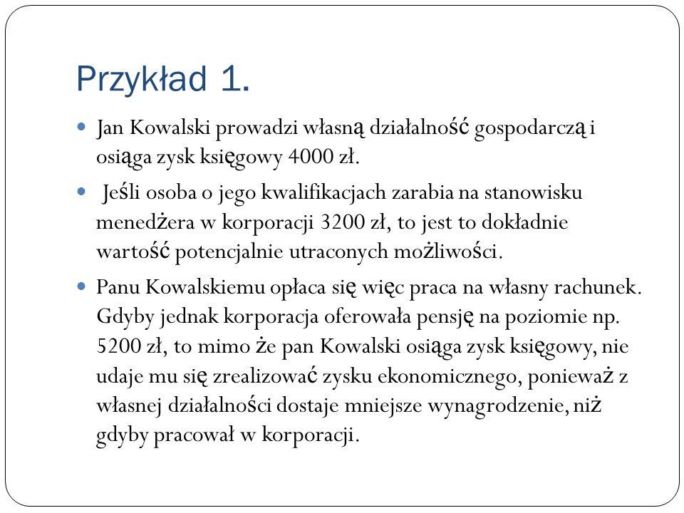 Przykład 1. Jan Kowalski prowadzi własną działalność gospodarczą i osiąga zysk księgowy 4000 zł.