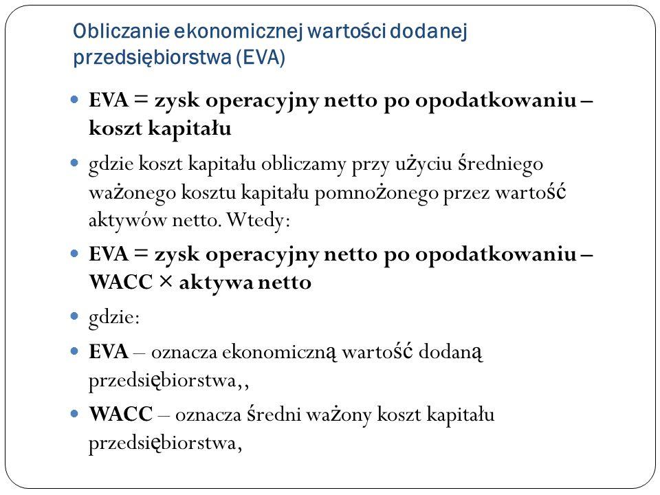 Obliczanie ekonomicznej wartości dodanej przedsiębiorstwa (EVA)