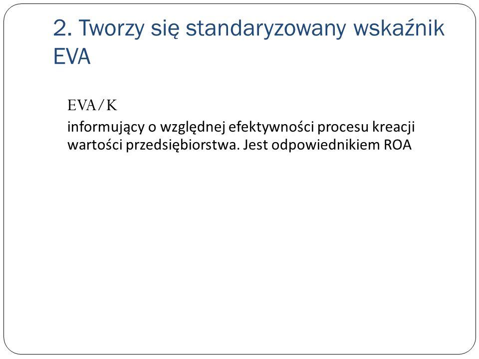 2. Tworzy się standaryzowany wskaźnik EVA