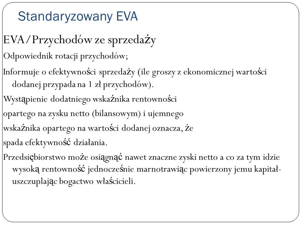 Standaryzowany EVA EVA/Przychodów ze sprzedaży
