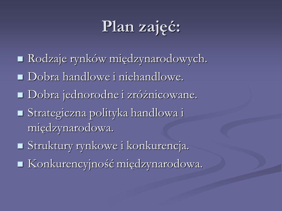 Plan zajęć: Rodzaje rynków międzynarodowych.