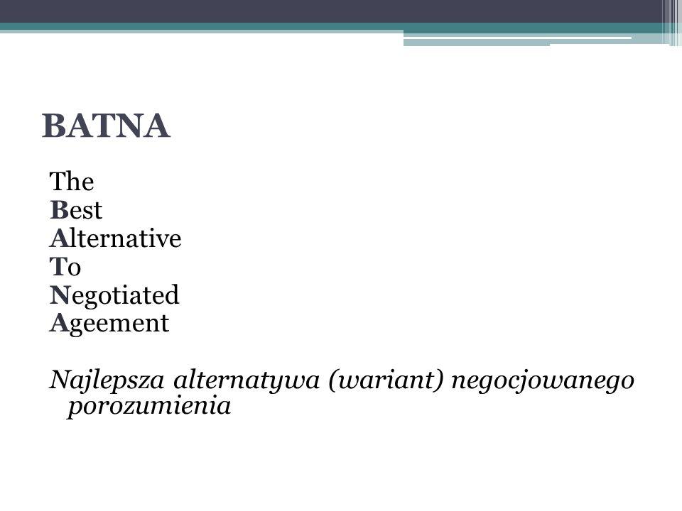 BATNAThe Best Alternative To Negotiated Ageement Najlepsza alternatywa (wariant) negocjowanego porozumienia