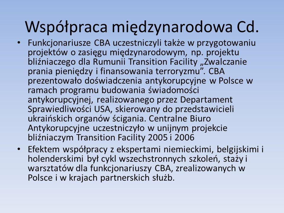 Współpraca międzynarodowa Cd.