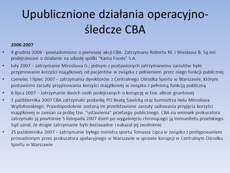 Upublicznione działania operacyjno-śledcze CBA