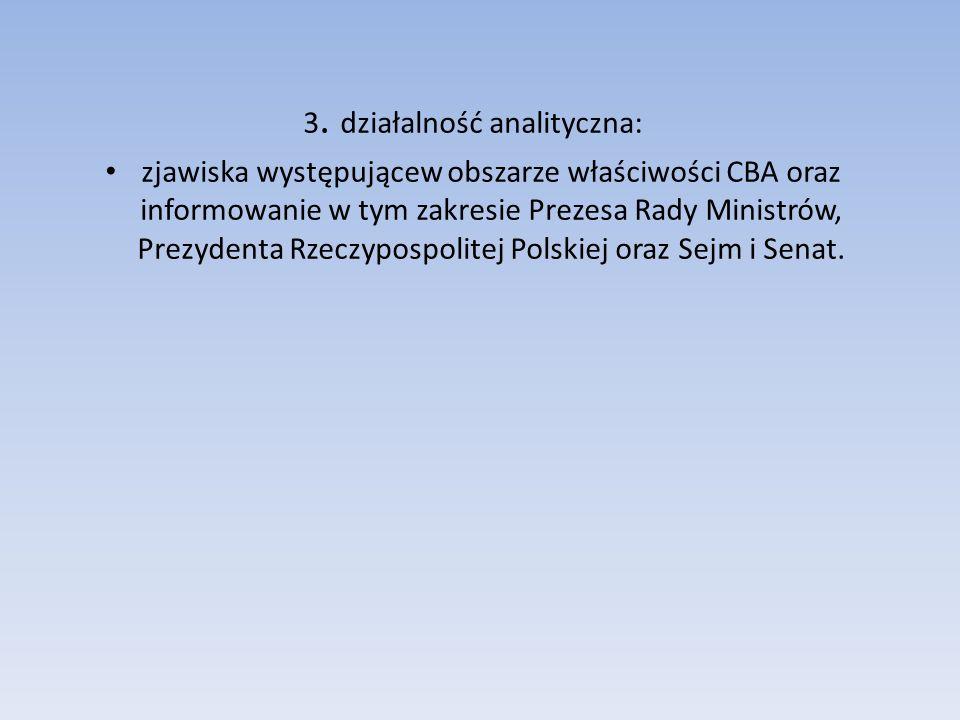 3. działalność analityczna: