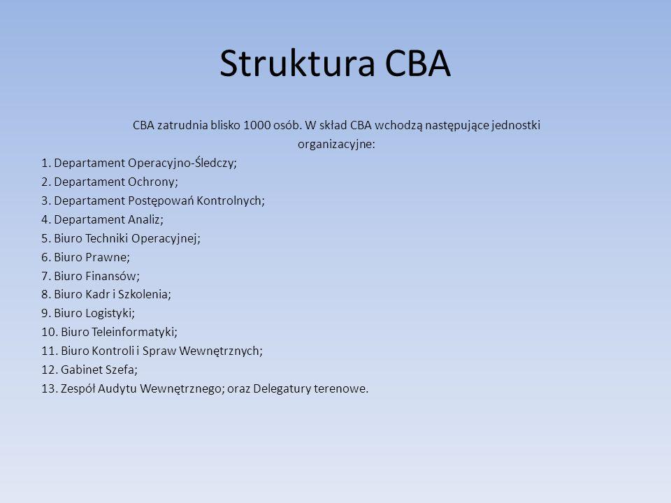 Struktura CBA CBA zatrudnia blisko 1000 osób. W skład CBA wchodzą następujące jednostki. organizacyjne: