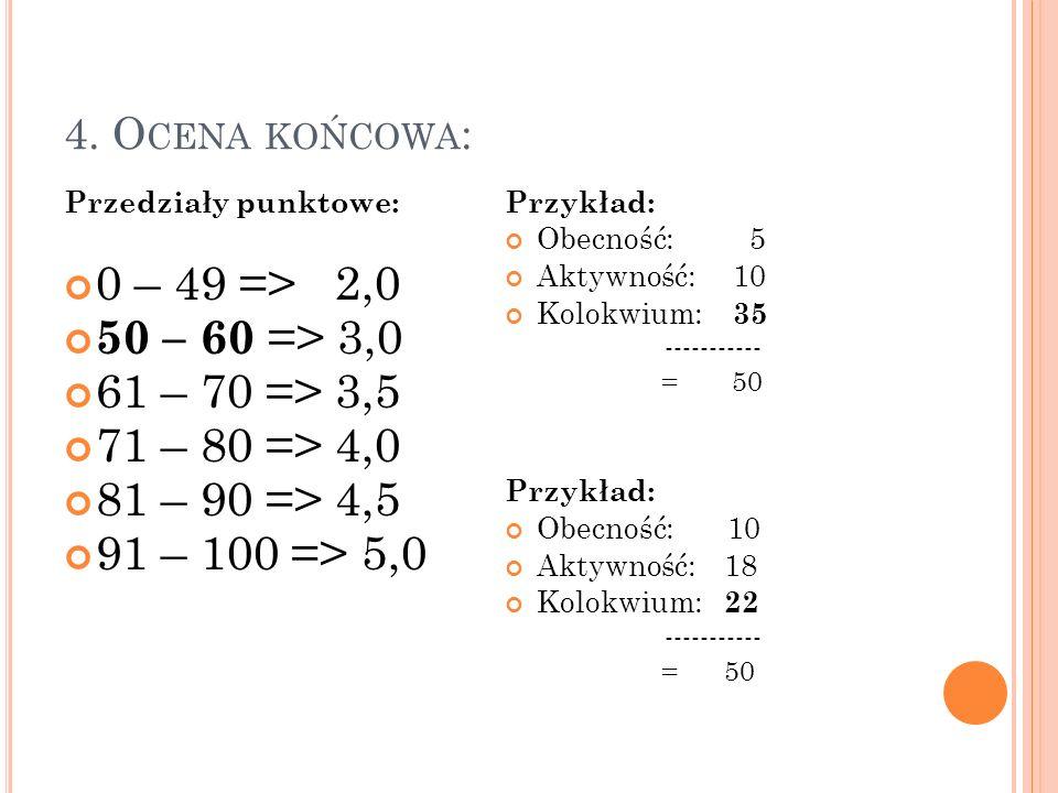 0 – 49 => 2,0 50 – 60 => 3,0 61 – 70 => 3,5 71 – 80 => 4,0