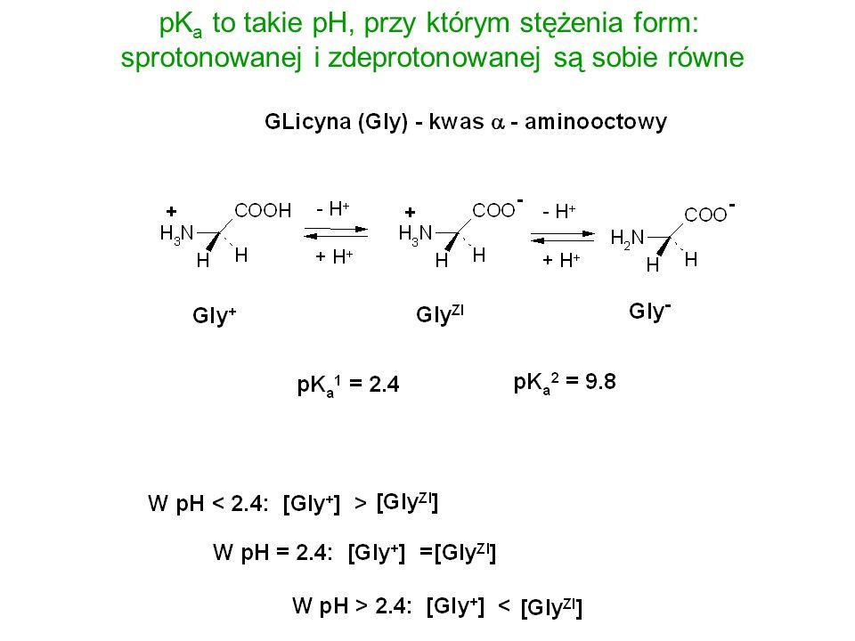 pKa to takie pH, przy którym stężenia form: