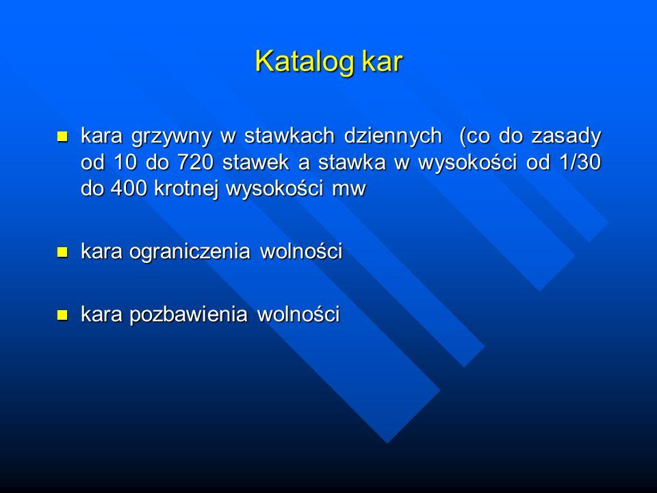 Katalog kar kara grzywny w stawkach dziennych (co do zasady od 10 do 720 stawek a stawka w wysokości od 1/30 do 400 krotnej wysokości mw.