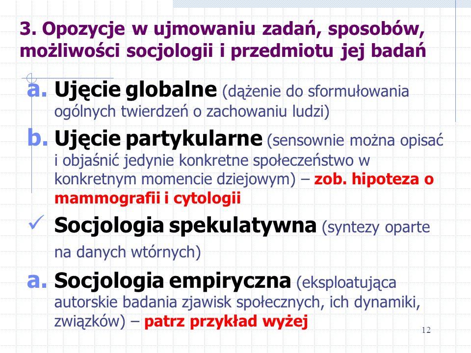 Socjologia spekulatywna (syntezy oparte na danych wtórnych)