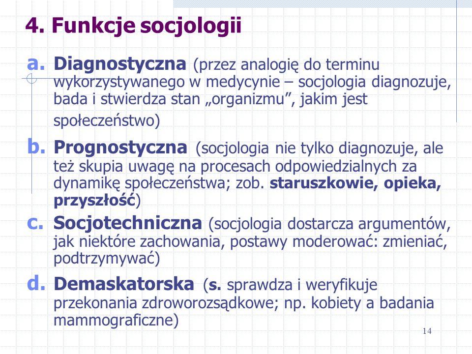 4. Funkcje socjologii