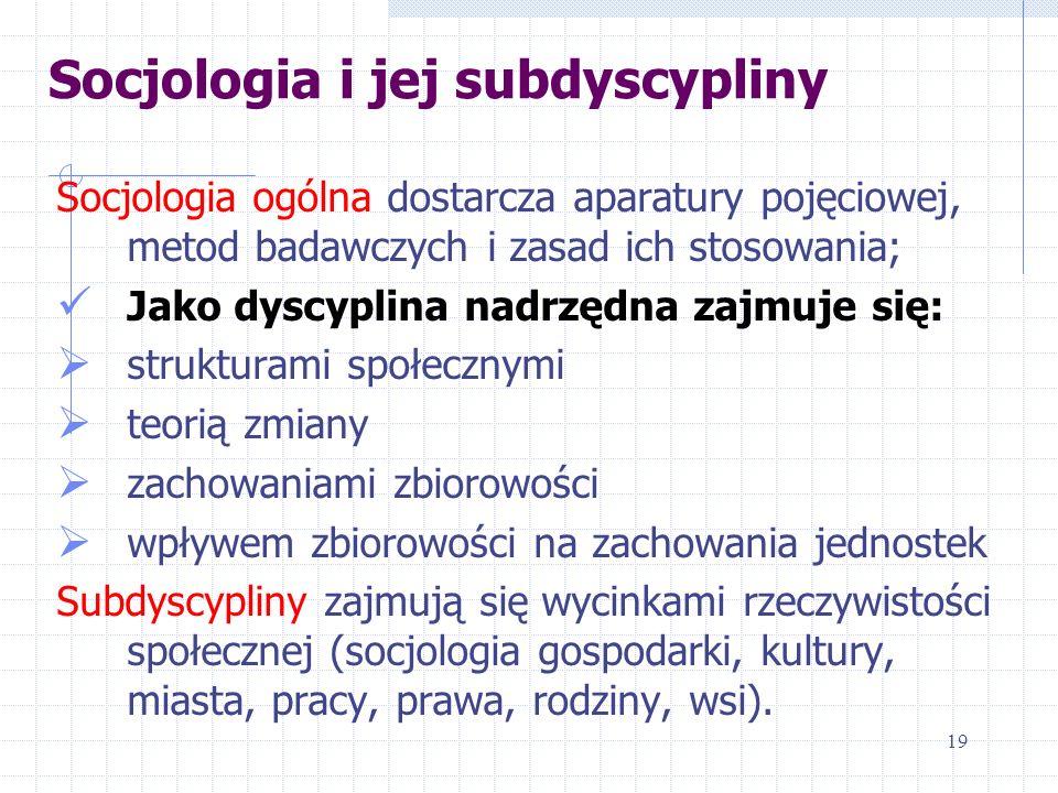 Socjologia i jej subdyscypliny