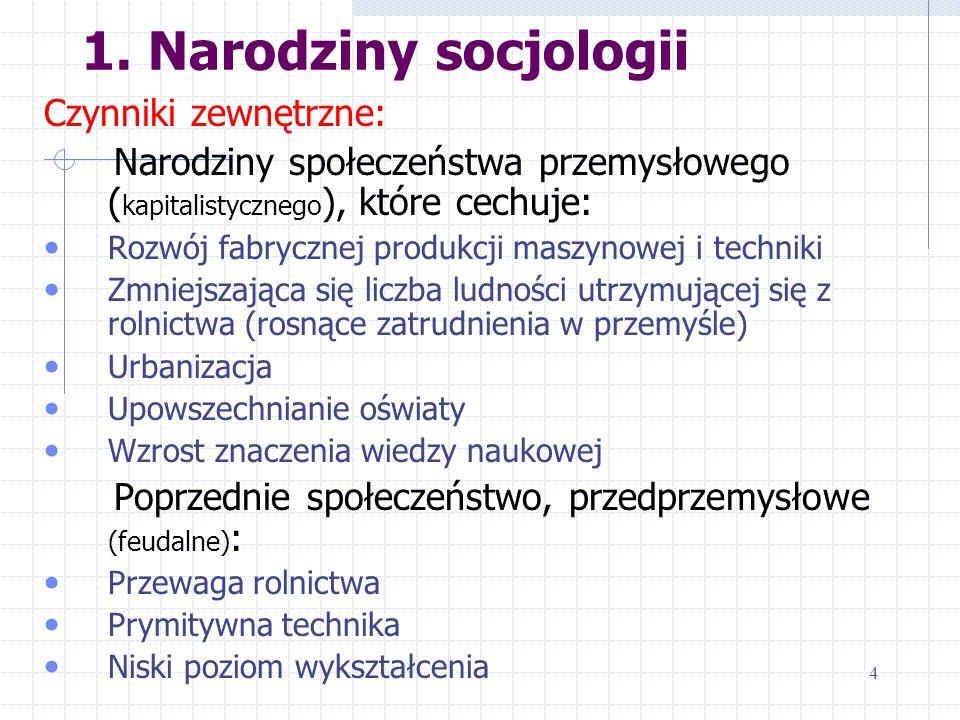 1. Narodziny socjologii Czynniki zewnętrzne: