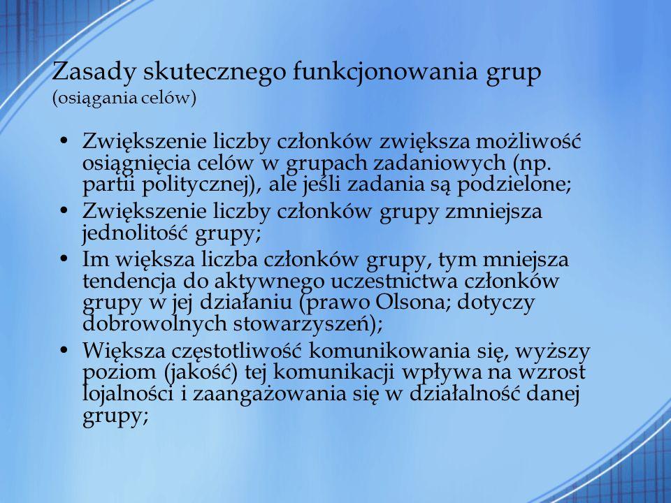 Zasady skutecznego funkcjonowania grup (osiągania celów)