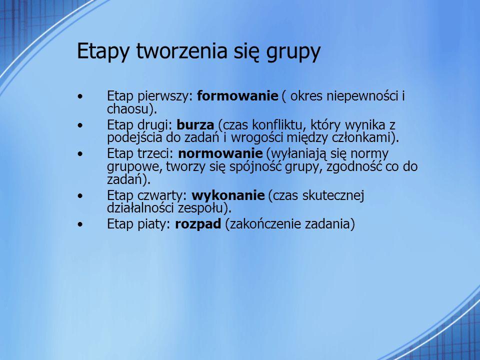 Etapy tworzenia się grupy