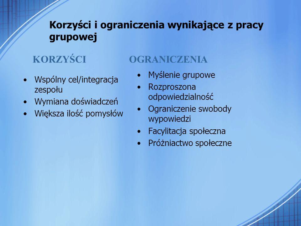 Korzyści i ograniczenia wynikające z pracy grupowej