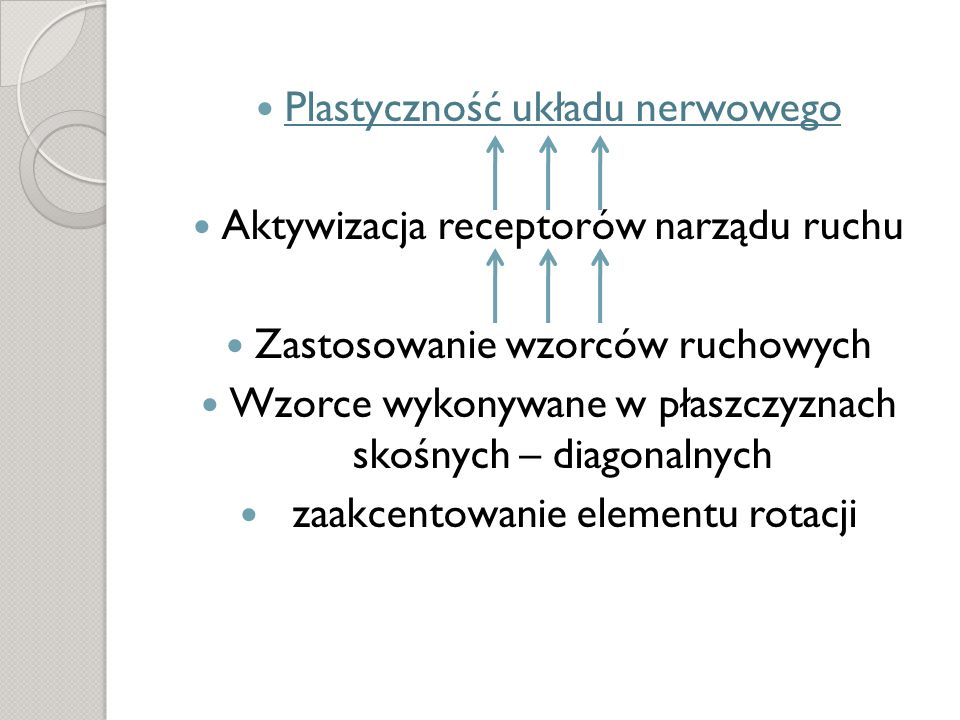 Plastyczność układu nerwowego Aktywizacja receptorów narządu ruchu