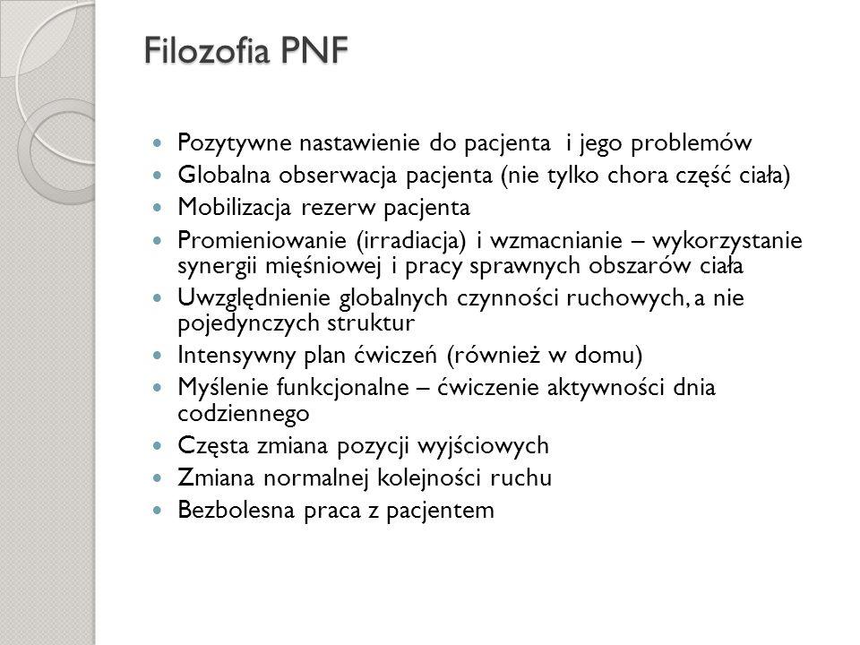 Filozofia PNF Pozytywne nastawienie do pacjenta i jego problemów