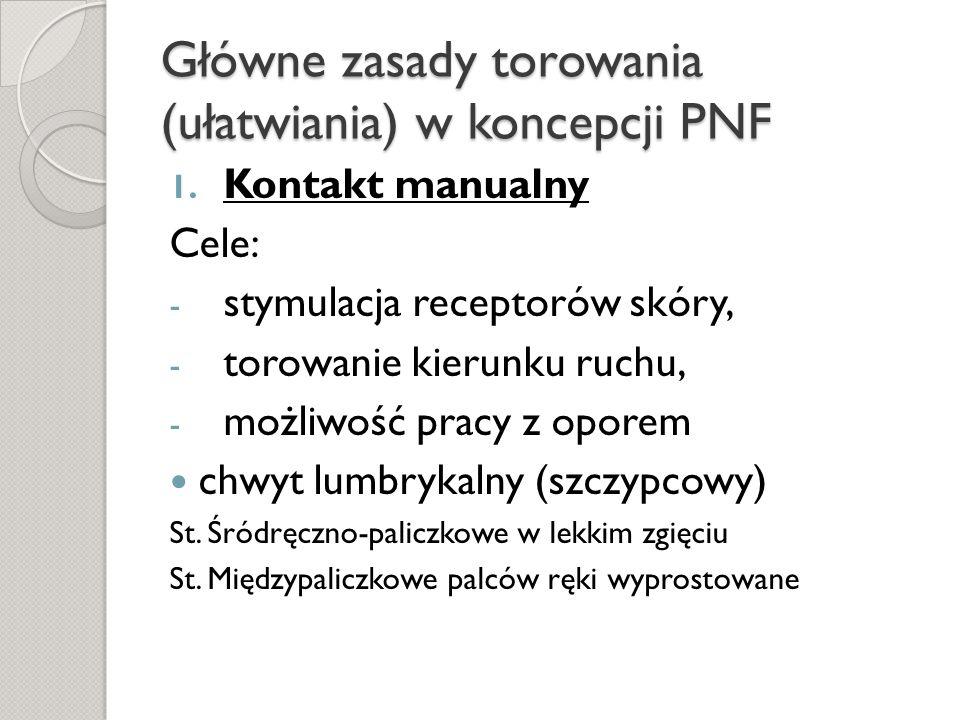 Główne zasady torowania (ułatwiania) w koncepcji PNF