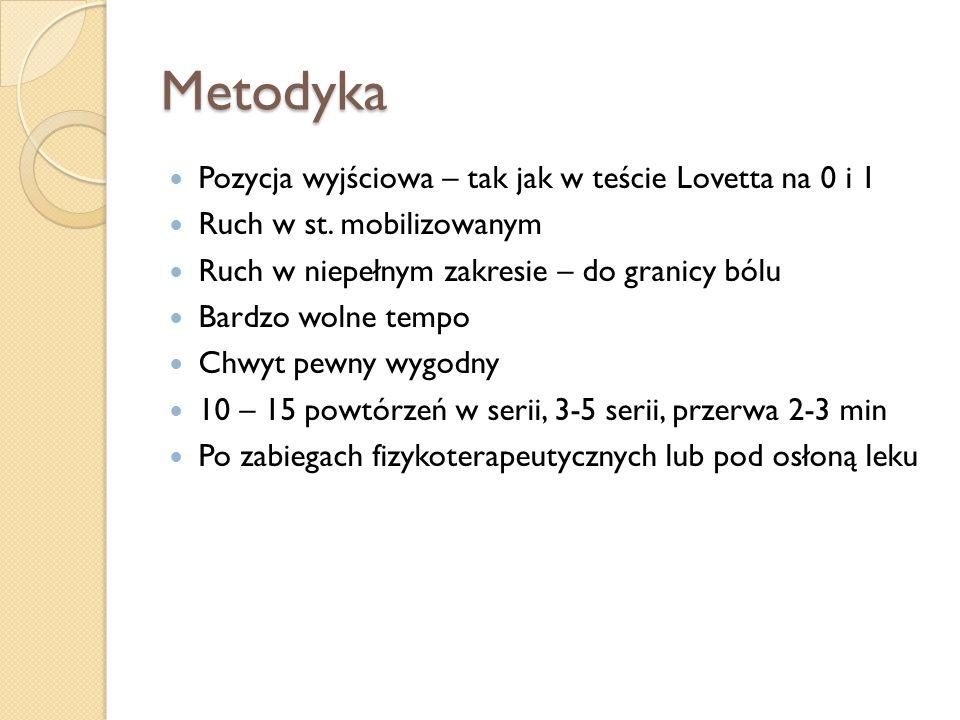 Metodyka Pozycja wyjściowa – tak jak w teście Lovetta na 0 i 1