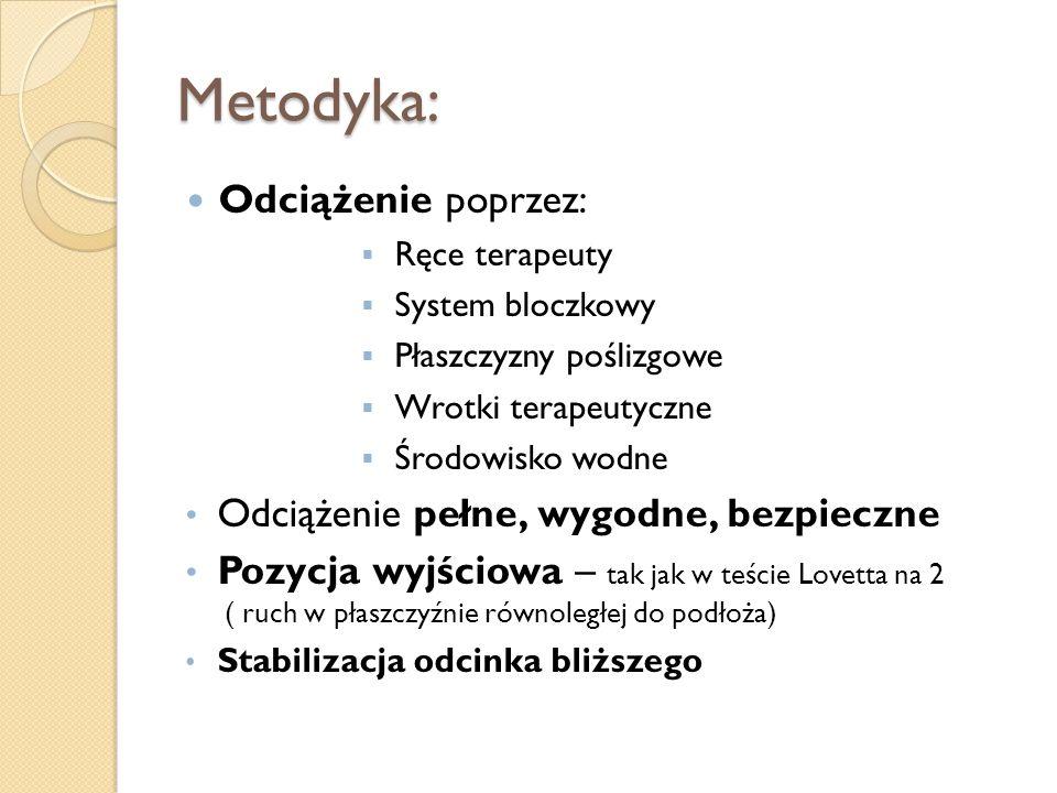 Metodyka: Odciążenie poprzez: Odciążenie pełne, wygodne, bezpieczne