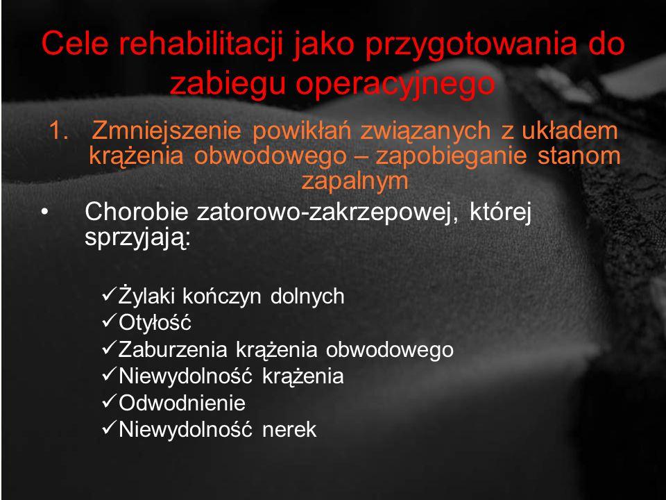 Cele rehabilitacji jako przygotowania do zabiegu operacyjnego