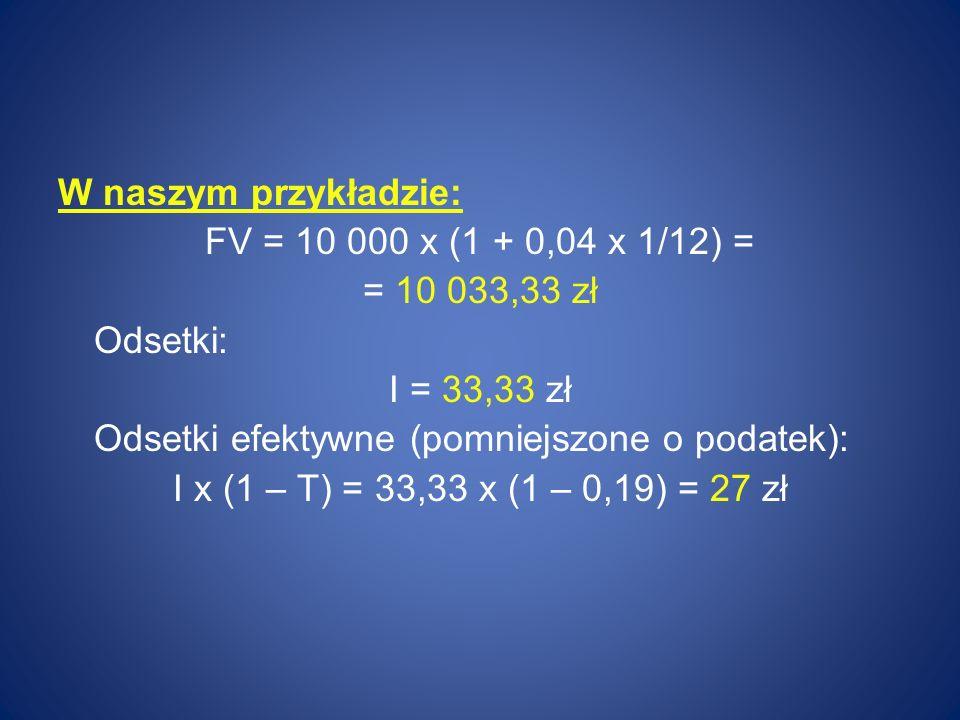 W naszym przykładzie: FV = 10 000 x (1 + 0,04 x 1/12) = = 10 033,33 zł. Odsetki: I = 33,33 zł. Odsetki efektywne (pomniejszone o podatek):