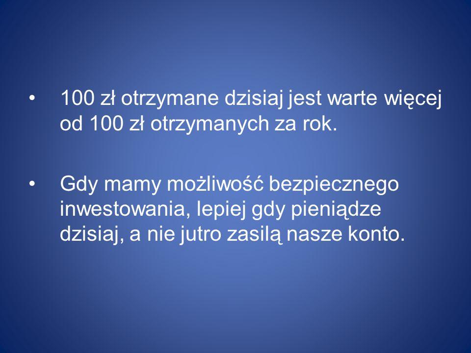 100 zł otrzymane dzisiaj jest warte więcej od 100 zł otrzymanych za rok.