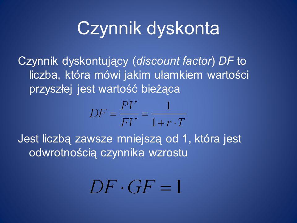 Czynnik dyskonta Czynnik dyskontujący (discount factor) DF to liczba, która mówi jakim ułamkiem wartości przyszłej jest wartość bieżąca.