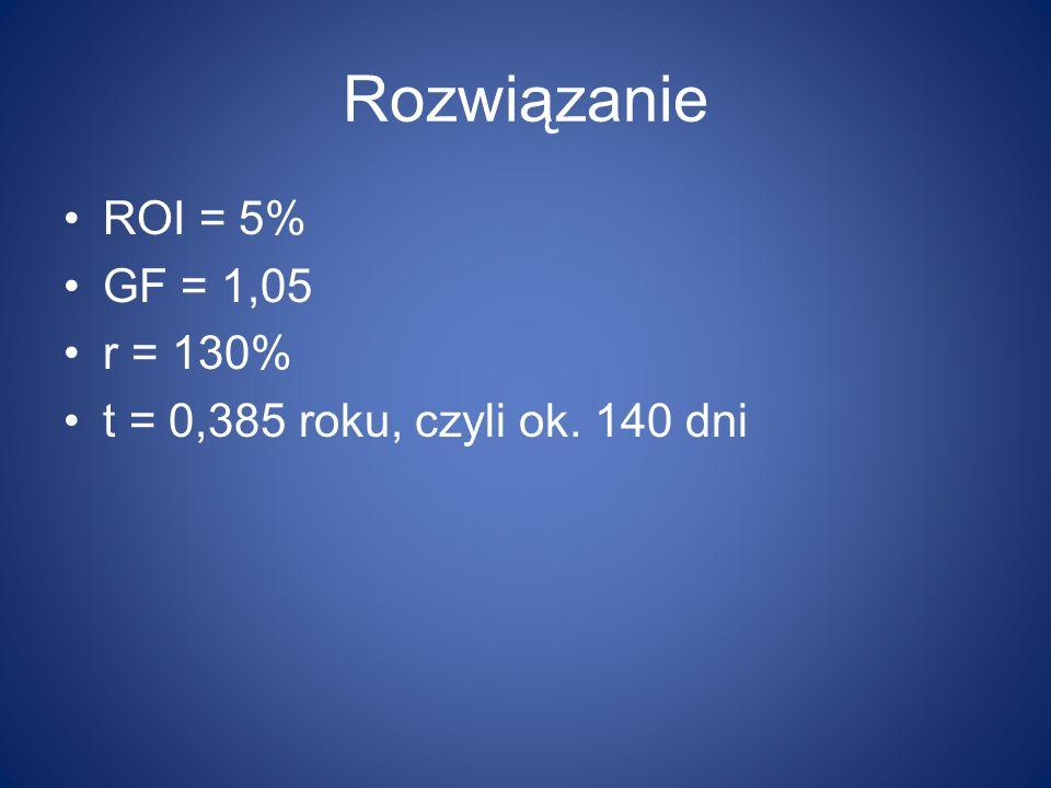 Rozwiązanie ROI = 5% GF = 1,05 r = 130%