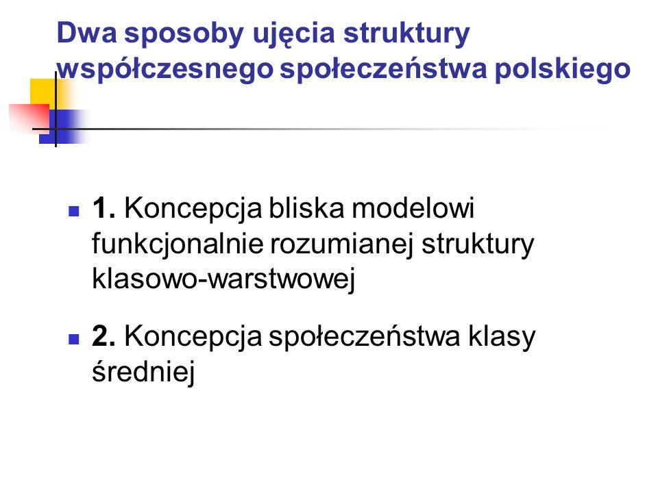 Dwa sposoby ujęcia struktury współczesnego społeczeństwa polskiego