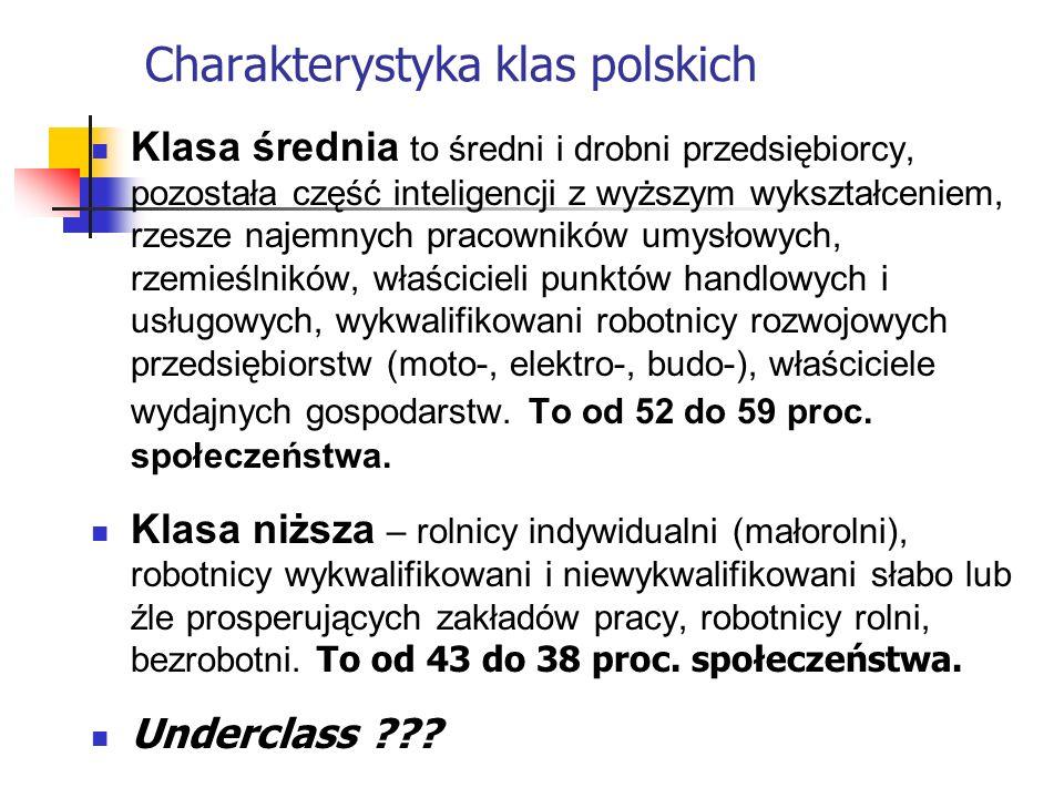 Charakterystyka klas polskich